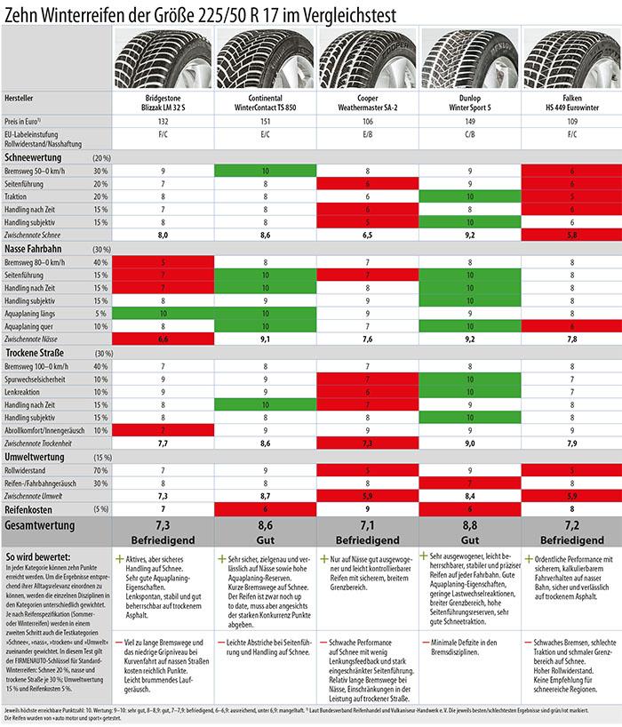 Reifengroßhandel Reifen Günstig Für Wiederverkäufer